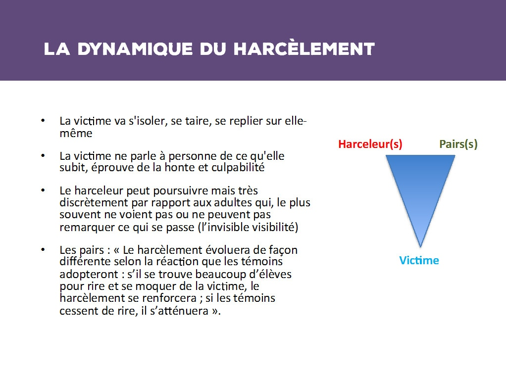 Image Result For Harcelement Scolaire